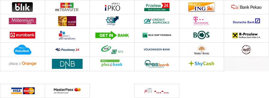 Płatności przelewy24 - typy płatności
